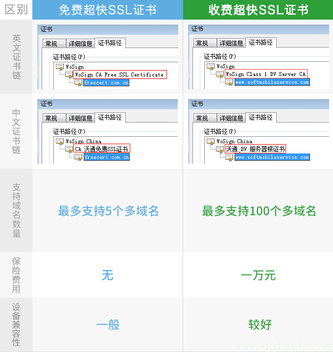 free_vs_dv.png